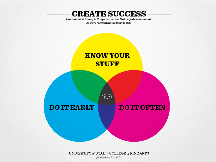 CreateSuccess simple